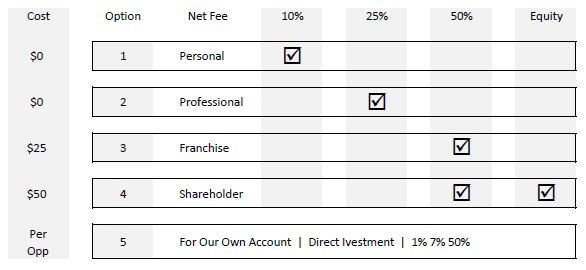 Referral Rep Options